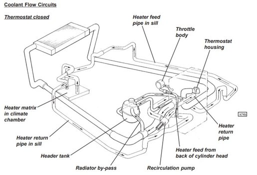 Image 8192 from Reverse the Heater matrix flow on a Lotus Exige